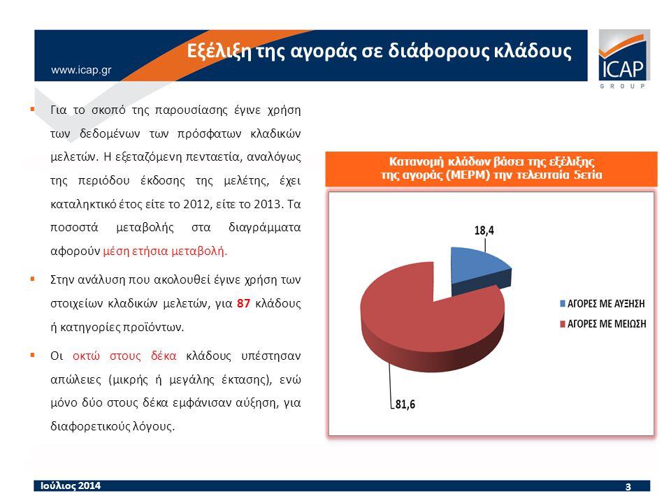 3  Για το σκοπό της παρουσίασης έγινε χρήση των δεδομένων των πρόσφατων κλαδικών μελετών.
