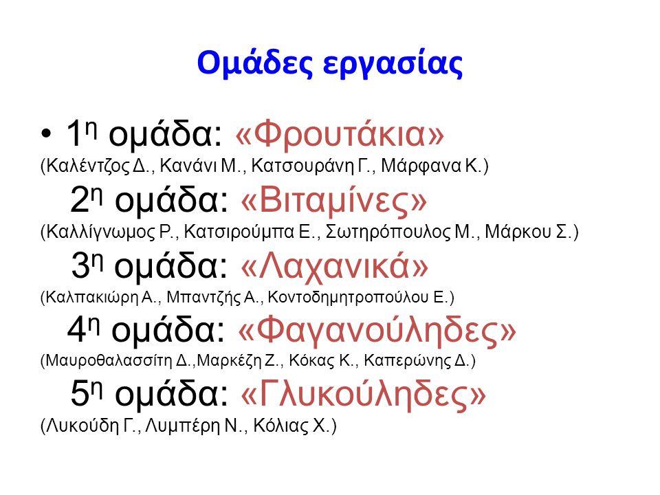 Ομάδες εργασίας 1 η ομάδα: «Φρουτάκια» (Καλέντζος Δ., Κανάνι Μ., Κατσουράνη Γ., Μάρφανα Κ.) 2 η ομάδα: «Βιταμίνες» (Καλλίγνωμος Ρ., Κατσιρούμπα Ε., Σωτηρόπουλος Μ., Μάρκου Σ.) 3 η ομάδα: «Λαχανικά» (Καλπακιώρη Α., Μπαντζής Α., Κοντοδημητροπούλου Ε.) 4 η ομάδα: «Φαγανούληδες» (Μαυροθαλασσίτη Δ.,Μαρκέζη Ζ., Κόκας Κ., Καπερώνης Δ.) 5 η ομάδα: «Γλυκούληδες» (Λυκούδη Γ., Λυμπέρη Ν., Κόλιας Χ.)