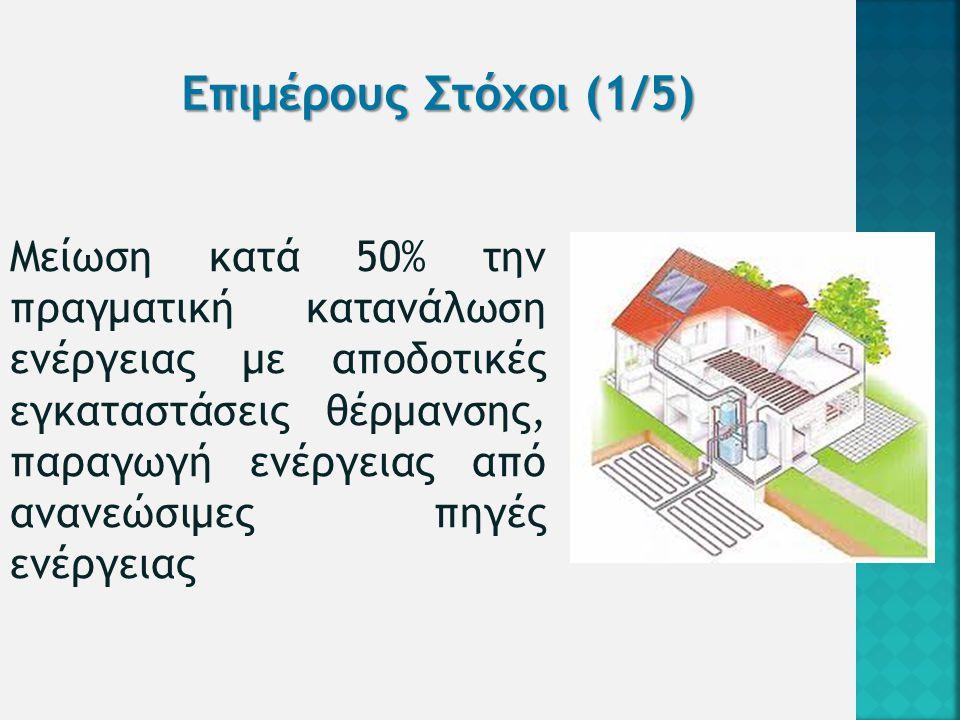Επί τόπου παραγωγή ενέργειας με PV-T (Φωτοβολταϊκές–Θερμικές) Υβριδικές Μονάδες, οι οποίες παράγουν ηλεκτρισμό και ζεστό νερό ταυτόχρονα και το βέλτιστο σχεδιασμό της ολοκλήρωσης του φωτοβολταϊκού συστήματος (PV) με το θερμικο (Τ).