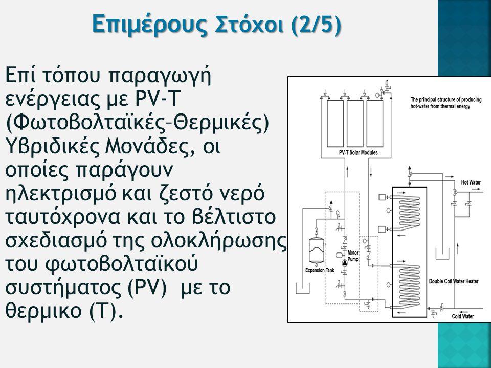 Αποτελέσματα του Έργου (Μερικά) (Μερικά) Όσον αφορά την ανάλυση απαιτήσεων για τη συστοιχία του PV-T και τις προδιαγραφές του Fuzzy Logic Controller για τη βελτιστοποίηση της λειτουργίας του, προσδιορίστηκαν οι είσοδοι και οι έξοδοι και τυποποιήθηκε μια βάση κανόνων ασαφούς λογικής.