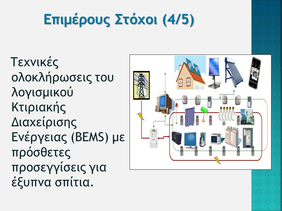 Ανάπτυξη Λογισμικού με σκοπό την ενσωμάτωση όλων των υλοποιημένων Fuzzy Logic Controllers που δημιουργήθηκαν για τον ευφυή έλεγχο του κτιρίου.