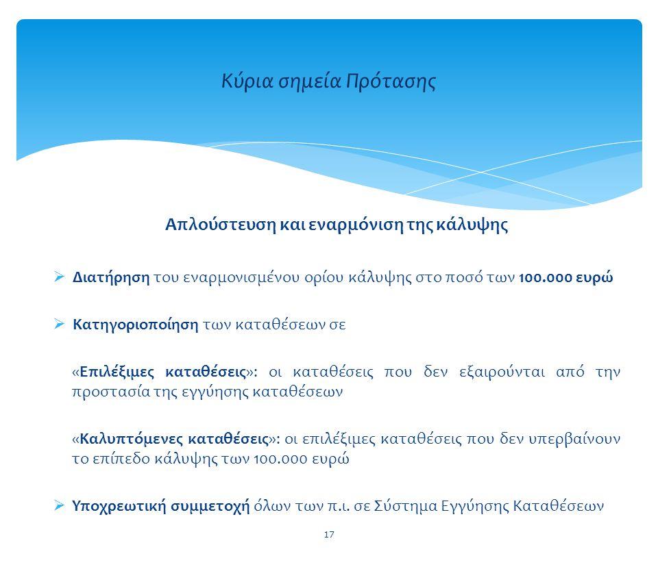 Απλούστευση και εναρμόνιση της κάλυψης  Διατήρηση του εναρμονισμένου ορίου κάλυψης στο ποσό των 100.000 ευρώ  Κατηγοριοποίηση των καταθέσεων σε «Επιλέξιμες καταθέσεις»: οι καταθέσεις που δεν εξαιρούνται από την προστασία της εγγύησης καταθέσεων «Καλυπτόμενες καταθέσεις»: οι επιλέξιμες καταθέσεις που δεν υπερβαίνουν το επίπεδο κάλυψης των 100.000 ευρώ  Υποχρεωτική συμμετοχή όλων των π.ι.