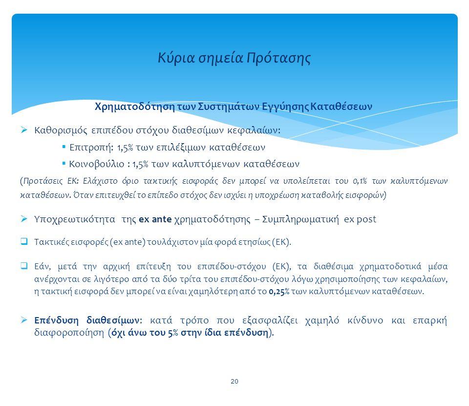 Χρηματοδότηση των Συστημάτων Εγγύησης Καταθέσεων  Καθορισμός επιπέδου στόχου διαθεσίμων κεφαλαίων:  Επιτροπή: 1,5% των επιλέξιμων καταθέσεων  Κοινοβούλιο : 1,5% των καλυπτόμενων καταθέσεων (Προτάσεις ΕΚ: Ελάχιστο όριο τακτικής εισφοράς δεν μπορεί να υπολείπεται του 0,1% των καλυπτόμενων καταθέσεων.