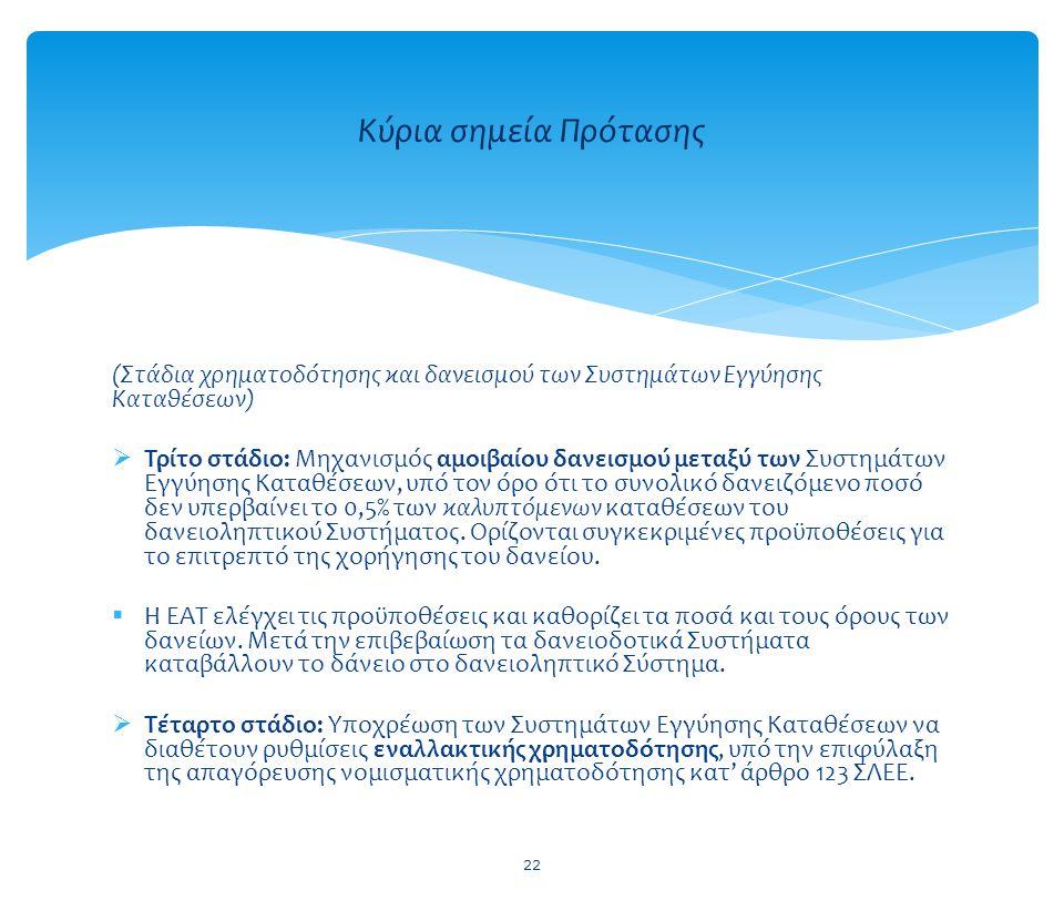 (Στάδια χρηματοδότησης και δανεισμού των Συστημάτων Εγγύησης Καταθέσεων)  Τρίτο στάδιο: Μηχανισμός αμοιβαίου δανεισμού μεταξύ των Συστημάτων Εγγύησης Καταθέσεων, υπό τον όρο ότι το συνολικό δανειζόμενο ποσό δεν υπερβαίνει το 0,5% των καλυπτόμενων καταθέσεων του δανειοληπτικού Συστήματος.