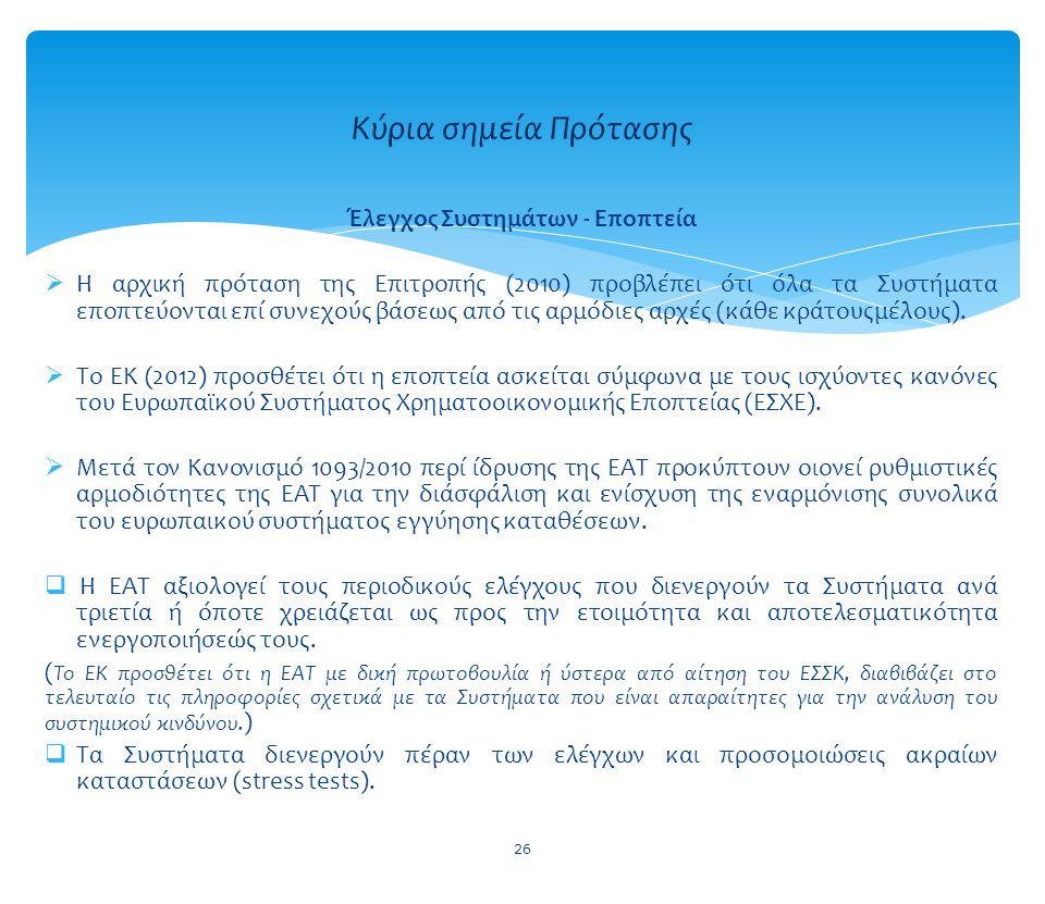 Έλεγχος Συστημάτων - Εποπτεία  Η αρχική πρόταση της Επιτροπής (2010) προβλέπει ότι όλα τα Συστήματα εποπτεύονται επί συνεχούς βάσεως από τις αρμόδιες αρχές (κάθε κράτουςμέλους).