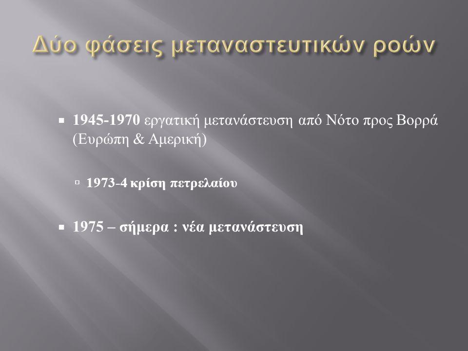  1945-1970 εργατική μετανάστευση από Νότο προς Βορρά ( Ευρώπη & Αμερική )  1973-4 κρίση πετρελαίου  1975 – σήμερα : νέα μετανάστευση