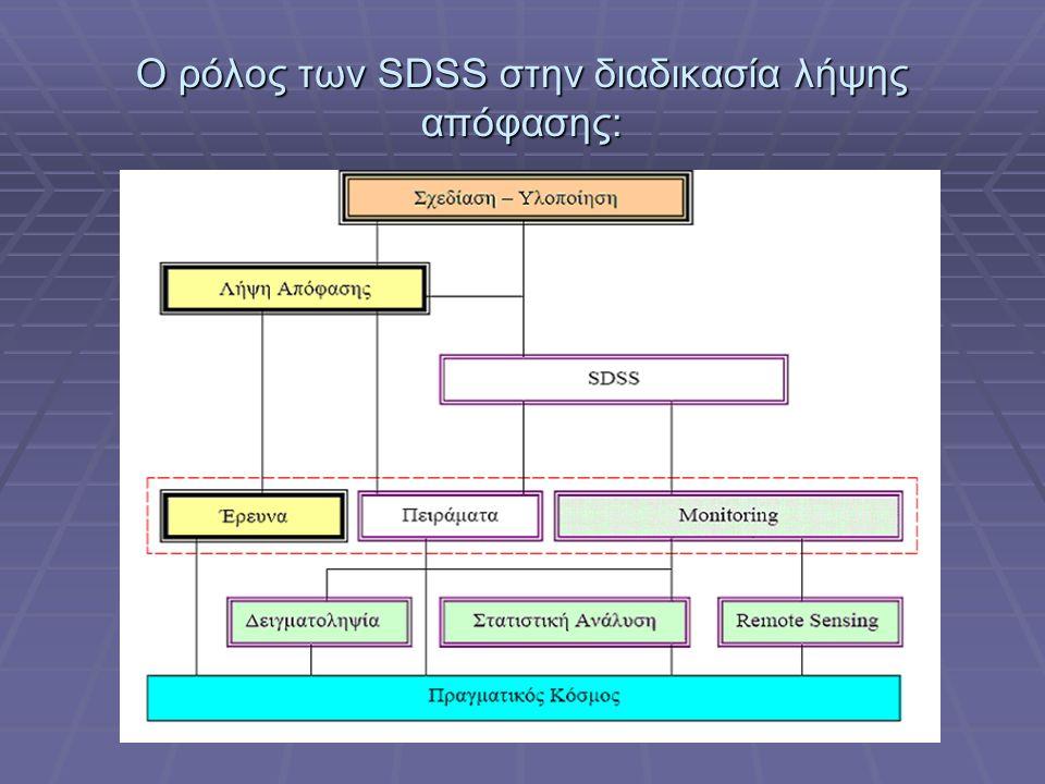 Ο ρόλος των SDSS στην διαδικασία λήψης απόφασης: