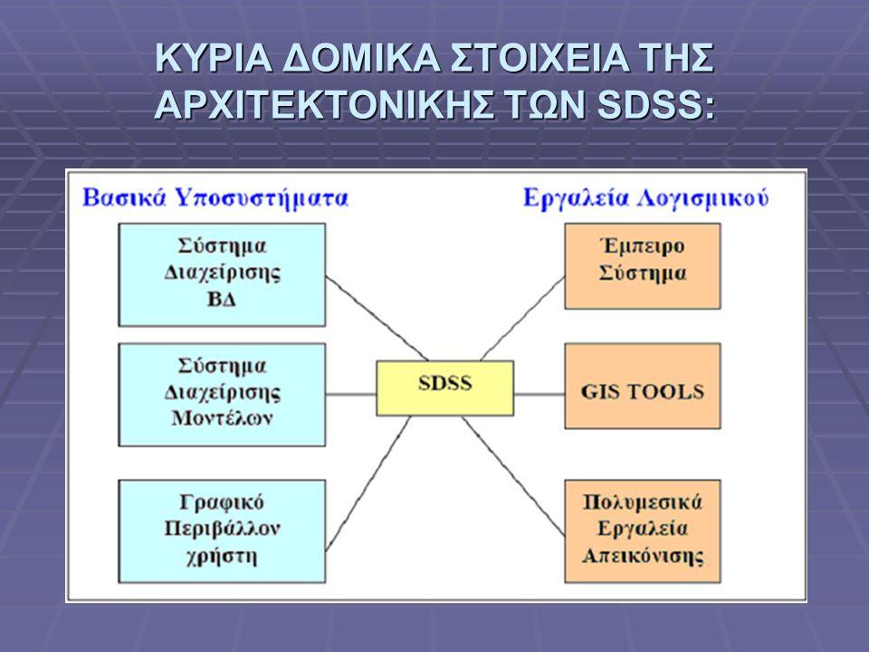 Στόχος της εργασίας: Η παρουσίαση των υλοποιημένων SDSS σε σχέση με τις θεωρητικές τους δυνατότητες, η κατηγοριοποίηση τους & ο προσδιορισμός της αποτελεσματικότητάς τους σύμφωνα με παραδείγματα που εφαρµόζονται σήμερα.
