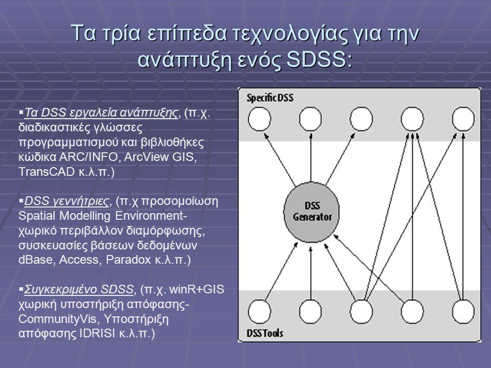 Τα τρία επίπεδα τεχνολογίας για την ανάπτυξη ενός SDSS:  Τα DSS εργαλεία ανάπτυξης, (π.χ.