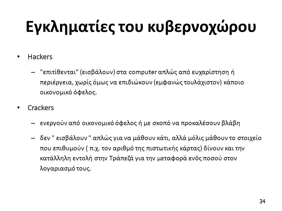 Εγκληματίες του κυβερνοχώρου Hackers –