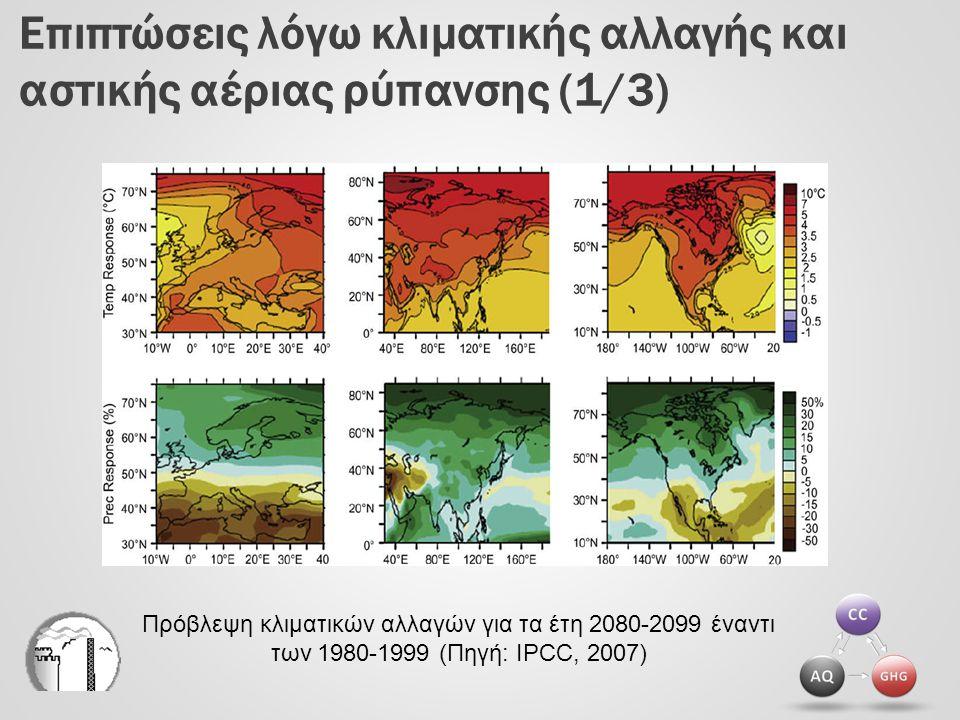 Επιπτώσεις λόγω κλιματικής αλλαγής και αστικής αέριας ρύπανσης (1/3) Πρόβλεψη κλιματικών αλλαγών για τα έτη 2080-2099 έναντι των 1980-1999 (Πηγή: IPCC