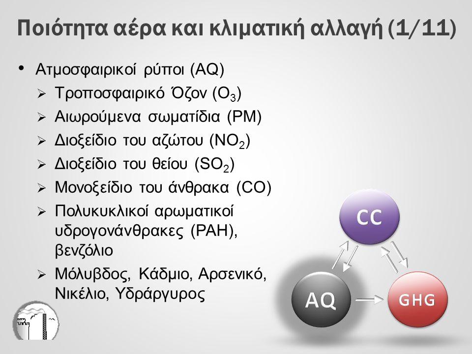 Ποιότητα αέρα και κλιματική αλλαγή (1/11) Ατμοσφαιρικοί ρύποι (AQ)  Τροποσφαιρικό Όζον (O 3 )  Αιωρούμενα σωματίδια (PM)  Διοξείδιο του αζώτου (NO