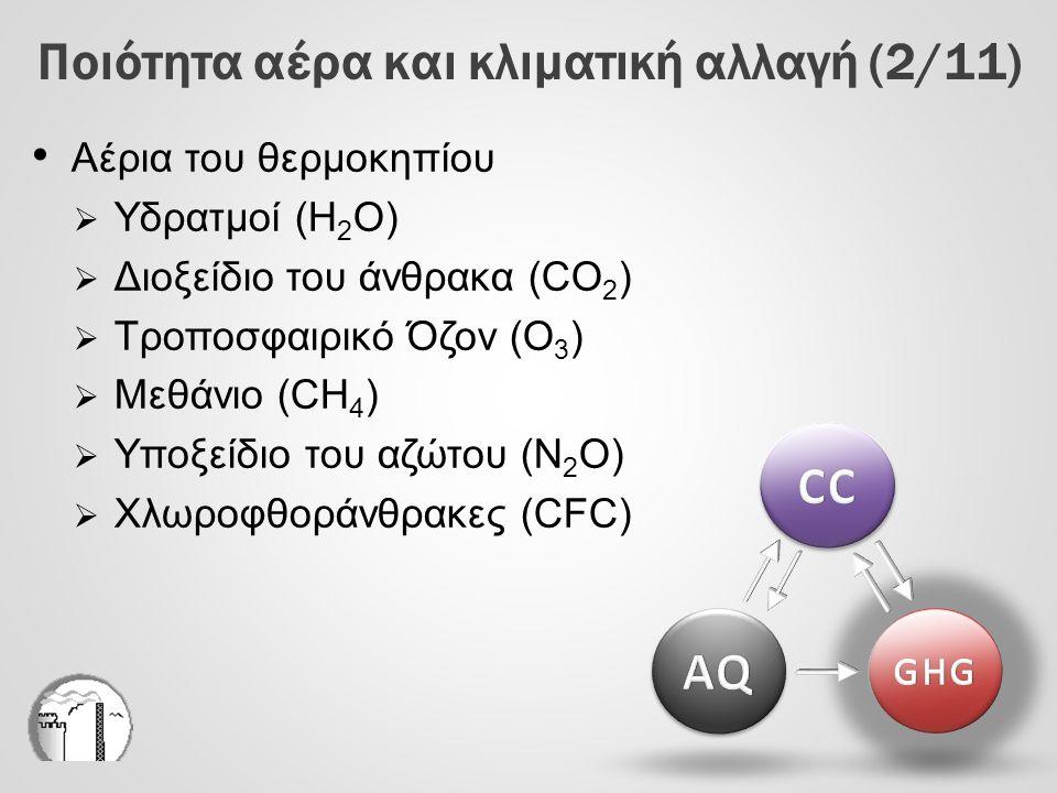 Ποιότητα αέρα και κλιματική αλλαγή (2/11) Αέρια του θερμοκηπίου  Υδρατμοί (H 2 O)  Διοξείδιο του άνθρακα (CO 2 )  Τροποσφαιρικό Όζον (O 3 )  Μεθάν