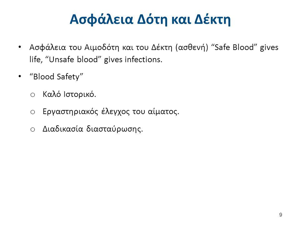 Ασφάλεια Δότη και Δέκτη Ασφάλεια του Αιμοδότη και του Δέκτη (ασθενή) Safe Blood gives life, Unsafe blood gives infections.