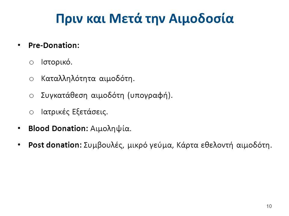 Πριν και Μετά την Αιμοδοσία Pre-Donation: o Ιστορικό.