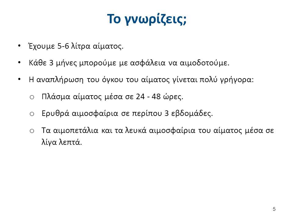 Λόγοι μη αιμοδότησης 46 Attitudes and behaviours of Greeks concerning blood donation: recruitment and retention campaigns should be focused on need rather than altruism , Authors: Aikaterini A.