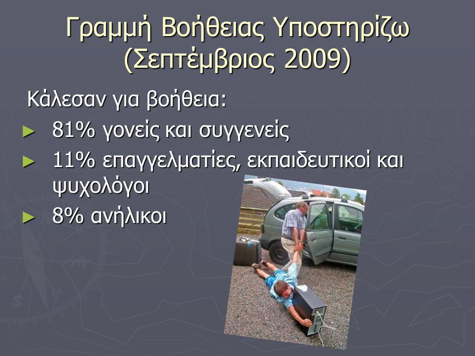 Γραμμή Βοήθειας Υποστηρίζω (Σεπτέμβριος 2009) Κάλεσαν για βοήθεια: Κάλεσαν για βοήθεια: ► 81% γονείς και συγγενείς ► 11% επαγγελματίες, εκπαιδευτικοί