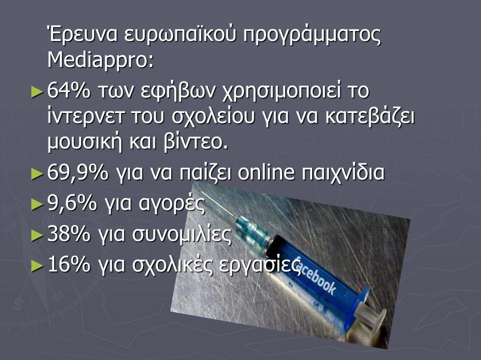 Έρευνα ευρωπαϊκού προγράμματος Mediappro: ► 64% των εφήβων χρησιμοποιεί το ίντερνετ του σχολείου για να κατεβάζει μουσική και βίντεο. ► 69,9% για να π