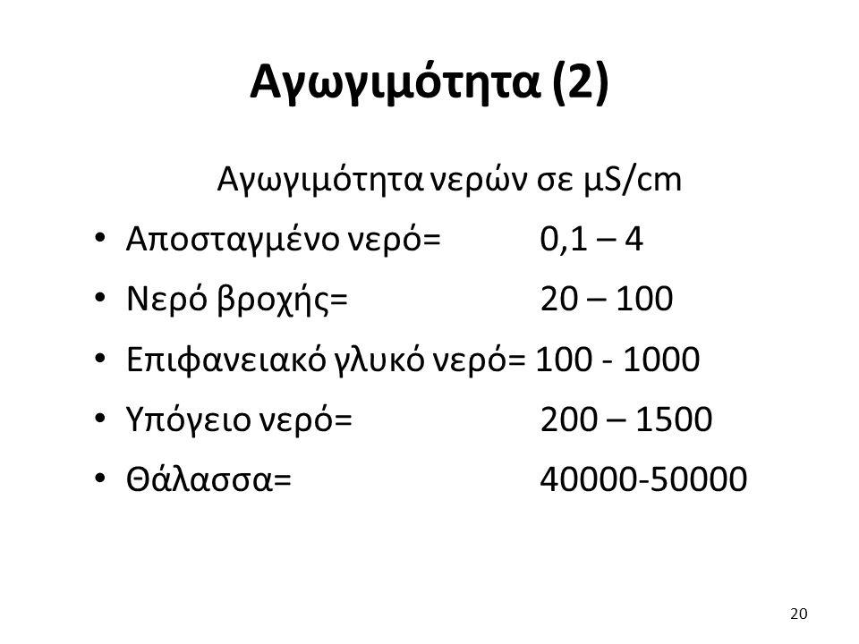 Αγωγιμότητα (2) Αγωγιμότητα νερών σε μS/cm Αποσταγμένο νερό= 0,1 – 4 Νερό βροχής= 20 – 100 Επιφανειακό γλυκό νερό= 100 - 1000 Υπόγειο νερό= 200 – 1500