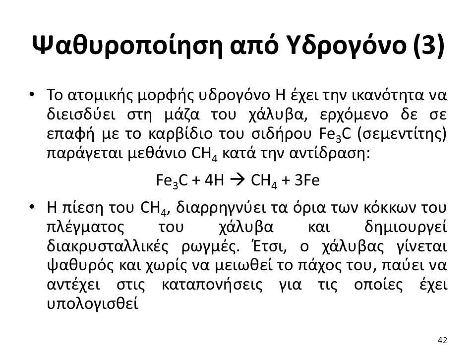 Ψαθυροποίηση από Υδρογόνο (3) Το ατομικής μορφής υδρογόνο Η έχει την ικανότητα να διεισδύει στη μάζα του χάλυβα, ερχόμενο δε σε επαφή με το καρβίδιο τ