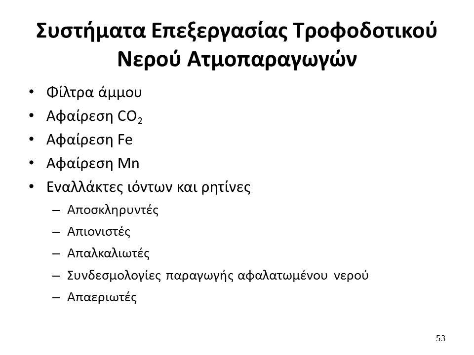 Συστήματα Επεξεργασίας Τροφοδοτικού Νερού Ατμοπαραγωγών Φίλτρα άμμου Αφαίρεση CO 2 Αφαίρεση Fe Αφαίρεση Mn Εναλλάκτες ιόντων και ρητίνες – Αποσκληρυντ