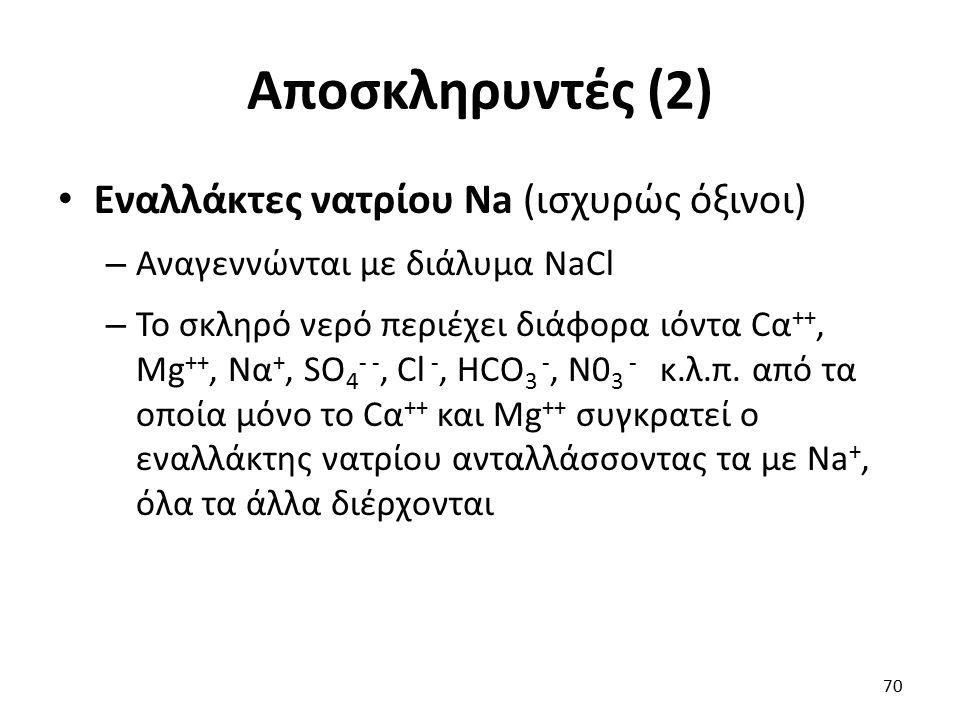 Αποσκληρυντές (2) Εναλλάκτες νατρίου Na (ισχυρώς όξινοι) – Αναγεννώνται με διάλυμα NaCl – Το σκληρό νερό περιέχει διάφορα ιόντα Cα ++, Μg ++, Να +, SΟ