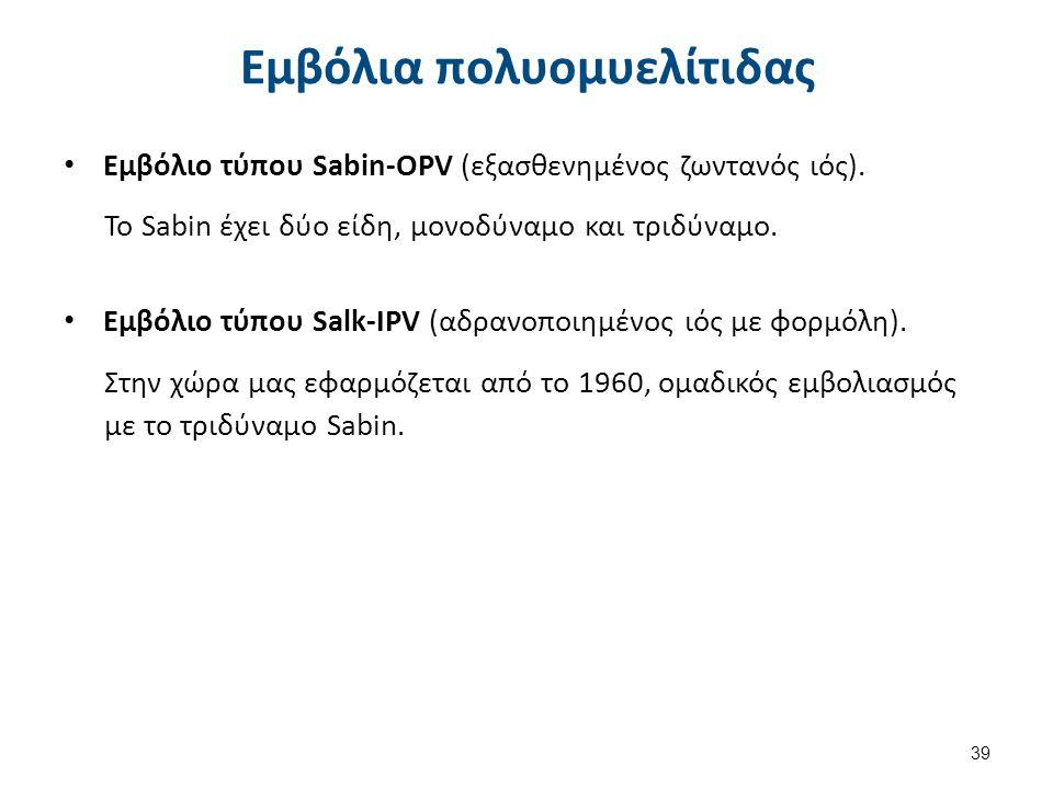 Εμβόλια πολυομυελίτιδας Εμβόλιο τύπου Sabin-OPV (εξασθενημένος ζωντανός ιός). Το Sabin έχει δύο είδη, μονοδύναμο και τριδύναμο. Εμβόλιο τύπου Salk-IPV