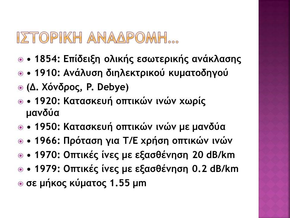  1854: Επίδειξη ολικής εσωτερικής ανάκλασης  1910: Ανάλυση διηλεκτρικού κυματοδηγού  (Δ. Χόνδρος, P. Debye)  1920: Κατασκευή οπτικών ινών χωρίς μα