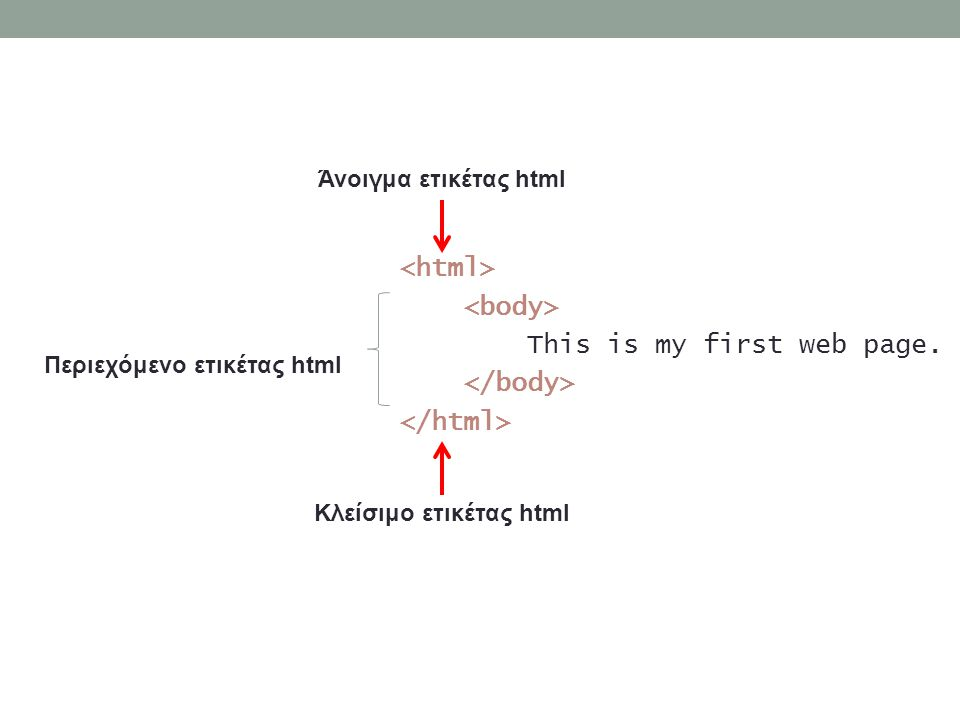 This is my first web page. Περιεχόμενο ετικέτας html Άνοιγμα ετικέτας html Κλείσιμο ετικέτας html