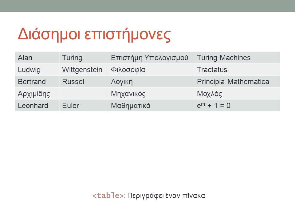 Διάσημοι επιστήμονες AlanTuringΕπιστήμη ΥπολογισμούTuring Machines LudwigWittgensteinΦιλοσοφίαTractatus BertrandRusselΛογικήPrincipia Mathematica Αρχι