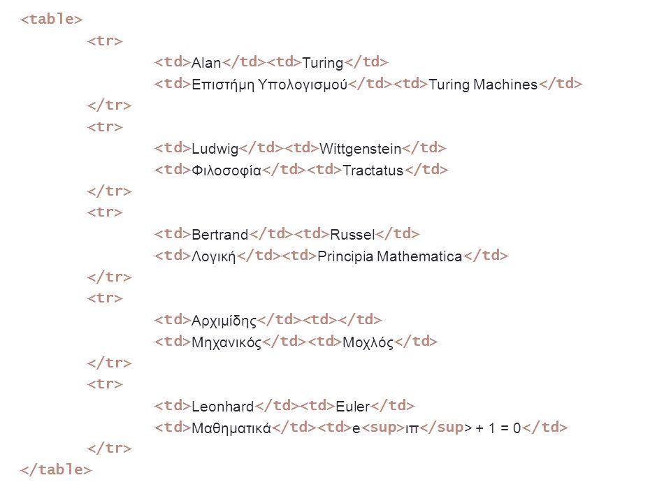Alan Turing Επιστήμη Υπολογισμού Turing Machines Ludwig Wittgenstein Φιλοσοφία Tractatus Bertrand Russel Λογική Principia Mathematica Αρχιμίδης Μηχανι