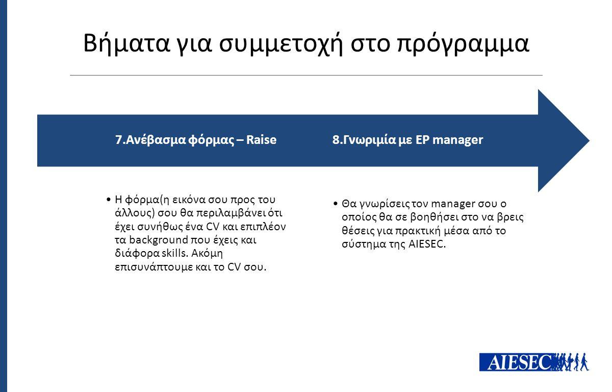 Βήματα για συμμετοχή στο πρόγραμμα Θα γνωρίσεις τον manager σου ο οποίος θα σε βοηθήσει στο να βρεις θέσεις για πρακτική μέσα από το σύστημα της AIESE