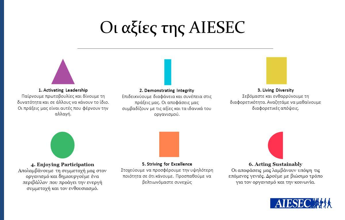 Οι αξίες της AIESEC 1. Activating Leadership Παίρνουμε πρωτοβουλίες και δίνουμε τη δυνατότητα και σε άλλους να κάνουν το ίδιο. Οι πράξεις μας είναι αυ