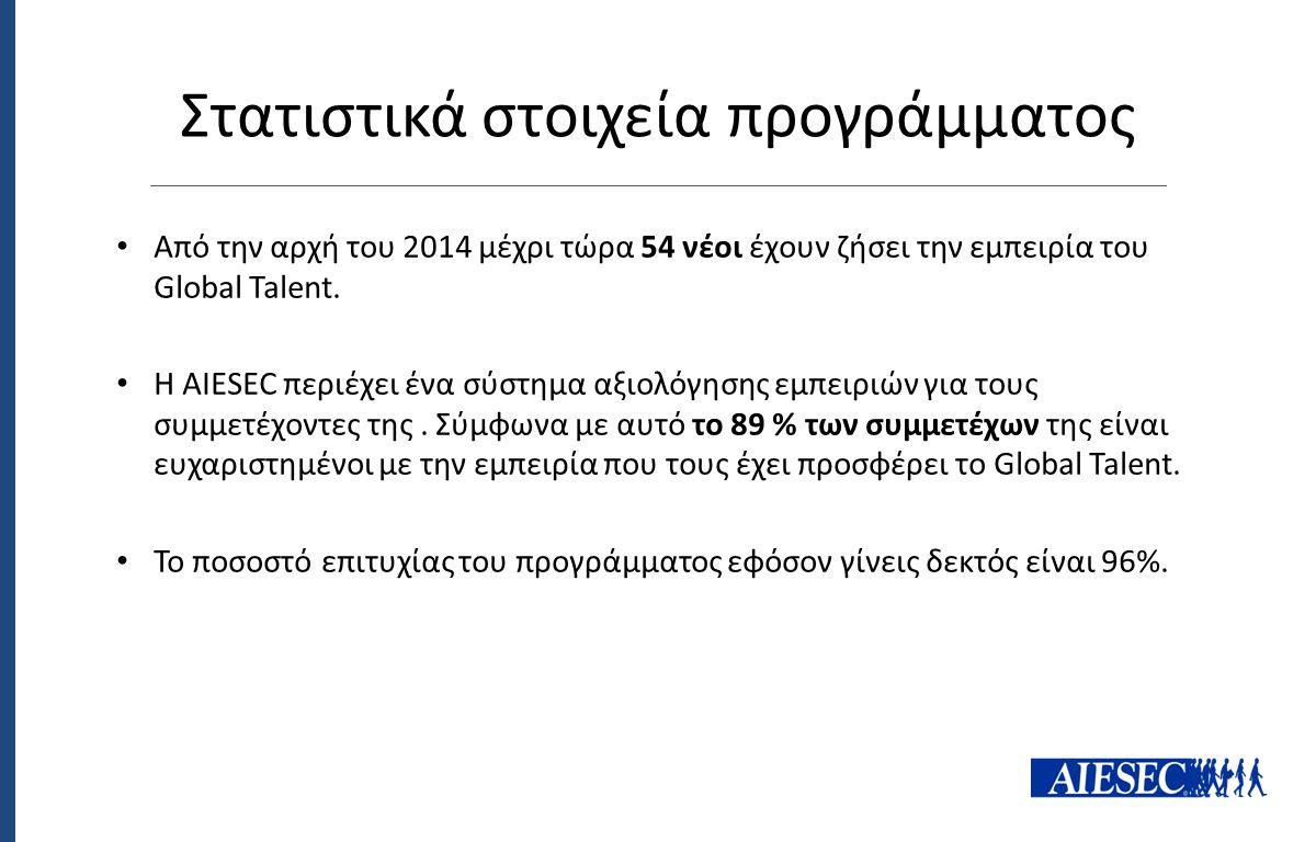 Στατιστικά στοιχεία προγράμματος Από την αρχή του 2014 μέχρι τώρα 54 νέοι έχουν ζήσει την εμπειρία του Global Talent. H ΑIESEC περιέχει ένα σύστημα αξ