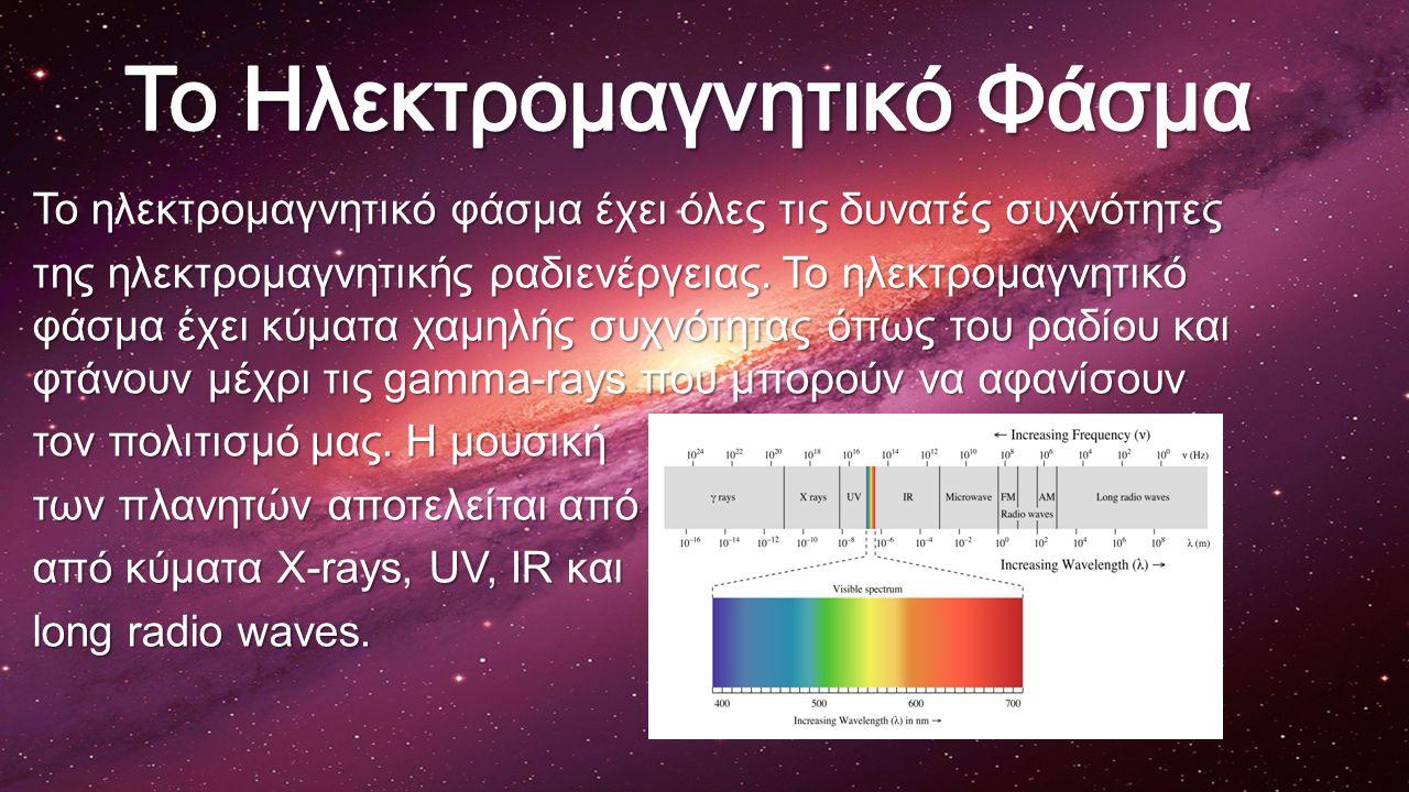 Το ηλεκτρομαγνητικό φάσμα έχει όλες τις δυνατές συχνότητες της ηλεκτρομαγνητικής ραδιενέργειας.