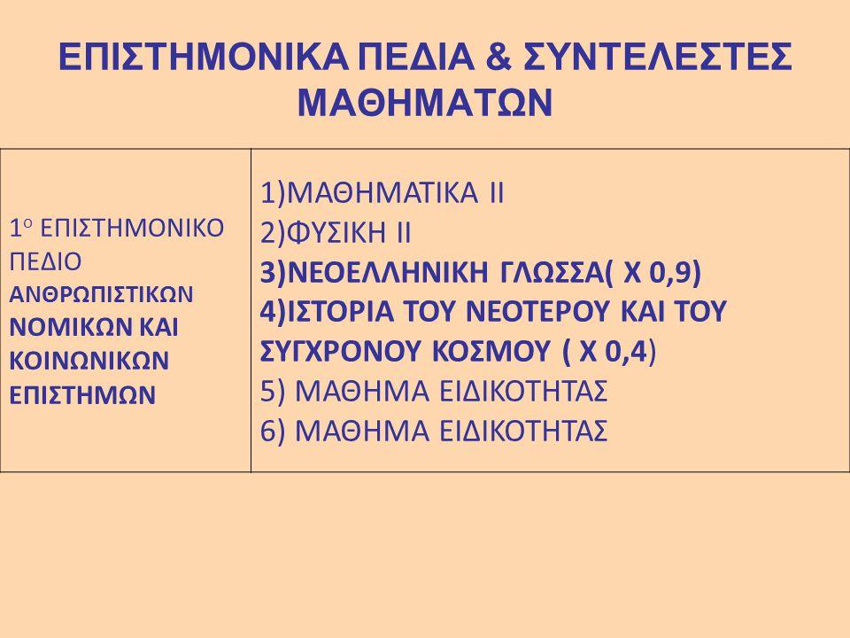 ΕΠΙΣΤΗΜΟΝΙΚΑ ΠΕΔΙΑ & ΣΥΝΤΕΛΕΣΤΕΣ ΜΑΘΗΜΑΤΩΝ 1 ο ΕΠΙΣΤΗΜΟΝΙΚΟ ΠΕΔΙΟ ΑΝΘΡΩΠΙΣΤΙΚΩΝ ΝΟΜΙΚΩΝ ΚΑΙ ΚΟΙΝΩΝΙΚΩΝ ΕΠΙΣΤΗΜΩΝ 1)ΜΑΘΗΜΑΤΙΚΑ II 2)ΦΥΣΙΚΗ II 3)ΝΕΟΕΛΛΗΝΙΚΗ ΓΛΩΣΣΑ( Χ 0,9) 4)ΙΣΤΟΡΙΑ ΤΟΥ ΝΕΟΤΕΡΟΥ ΚΑΙ ΤΟΥ ΣΥΓΧΡΟΝΟΥ ΚΟΣΜΟΥ ( Χ 0,4) 5) ΜΑΘΗΜΑ ΕΙΔΙΚΟΤΗΤΑΣ 6) ΜΑΘΗΜΑ ΕΙΔΙΚΟΤΗΤΑΣ