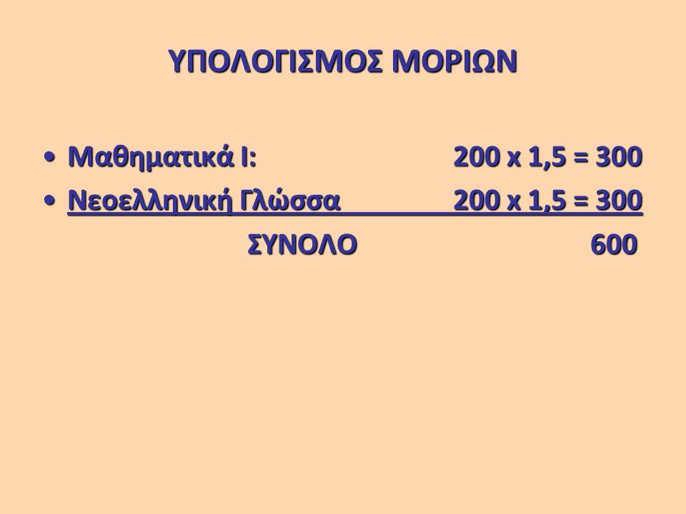 ΥΠΟΛΟΓΙΣΜΟΣ ΜΟΡΙΩΝ Μαθηματικά Ι:200 x 1,5 = 300Μαθηματικά Ι:200 x 1,5 = 300 Νεοελληνική Γλώσσα200 x 1,5 = 300Νεοελληνική Γλώσσα200 x 1,5 = 300 ΣΥΝΟΛΟ 600