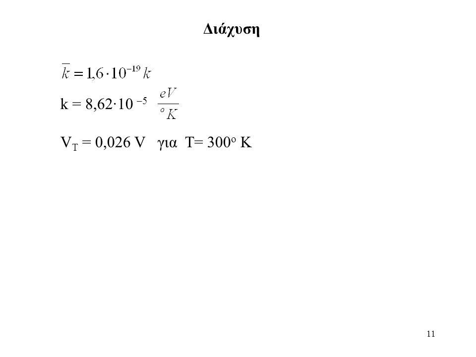 11 k = 8,62·10 –5 V T = 0,026 V για T= 300 ο K Διάχυση