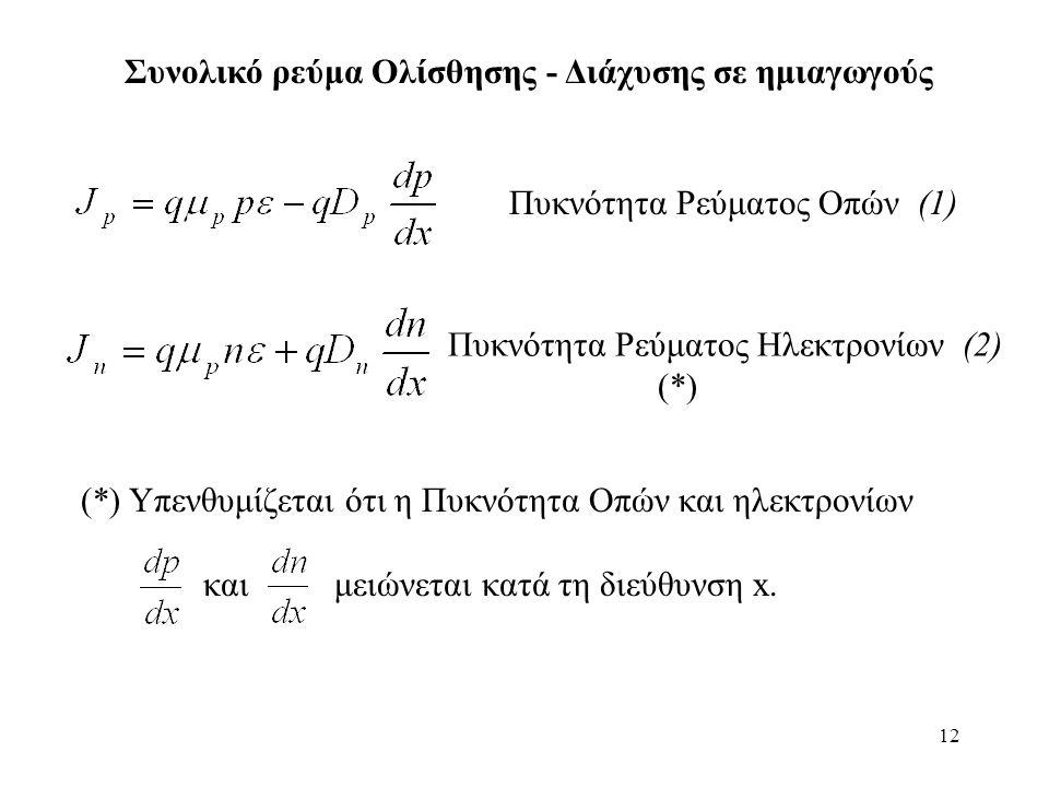 12 Συνολικό ρεύμα Ολίσθησης - Διάχυσης σε ημιαγωγούς Πυκνότητα Ρεύματος Οπών (1) Πυκνότητα Ρεύματος Ηλεκτρονίων (2) (*) (*) Υπενθυμίζεται ότι η Πυκνότητα Οπών και ηλεκτρονίων και μειώνεται κατά τη διεύθυνση x.