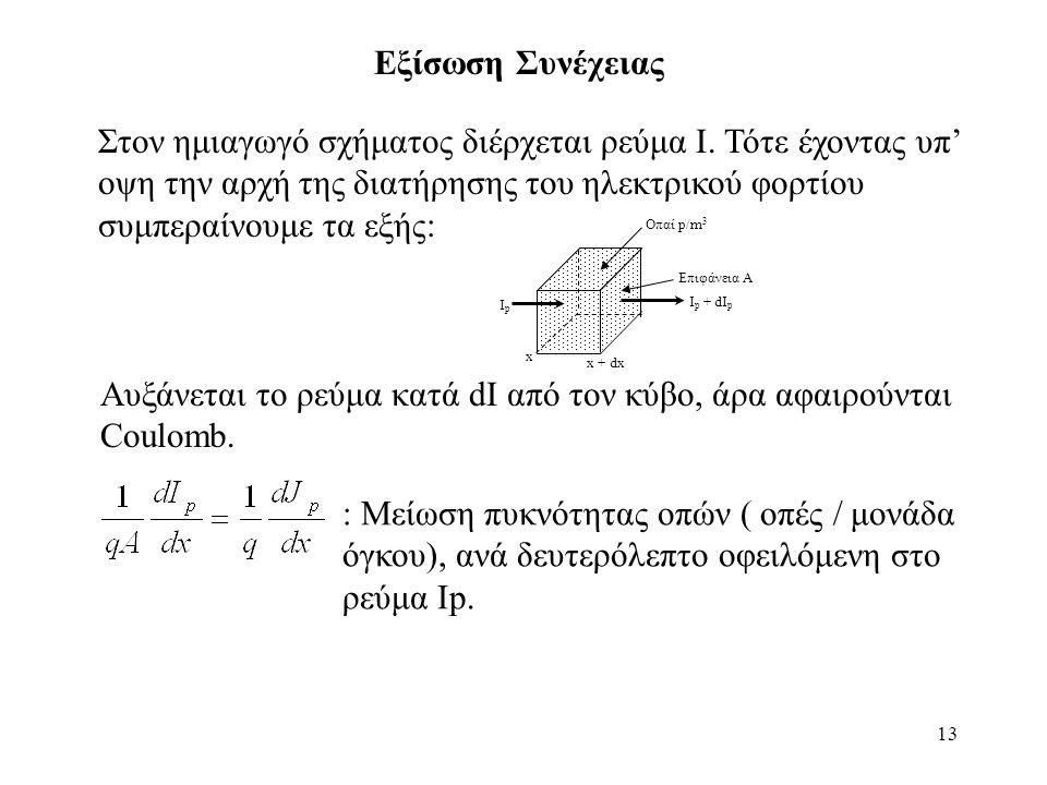 13 Εξίσωση Συνέχειας IpIp x x + dx Οπαί p/m 3 Επιφάνεια Α I p + dI p Στον ημιαγωγό σχήματος διέρχεται ρεύμα Ι.