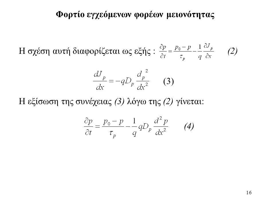 16 Φορτίο εγχεόμενων φορέων μειονότητας (2) (3) (4) Η σχέση αυτή διαφορίζεται ως εξής : Η εξίσωση της συνέχειας (3) λόγω της (2) γίνεται: