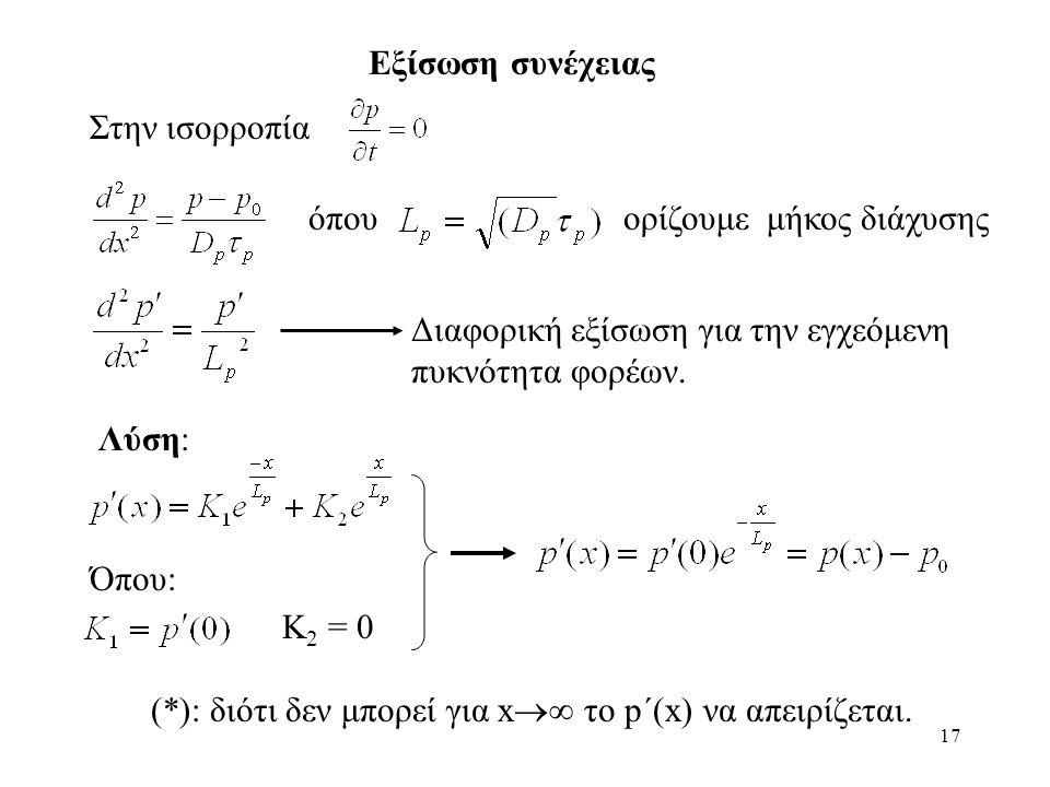 17 όπου ορίζουμε μήκος διάχυσης Στην ισορροπία Κ 2 = 0 Διαφορική εξίσωση για την εγχεόμενη πυκνότητα φορέων.
