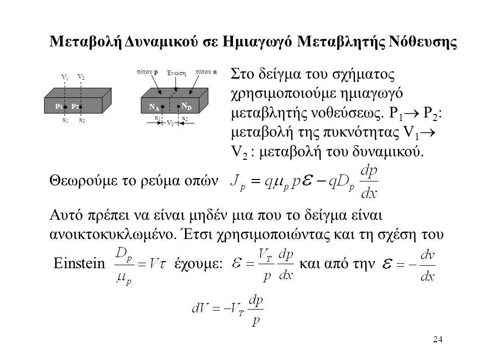 24 Μεταβολή Δυναμικού σε Ημιαγωγό Μεταβλητής Νόθευσης x1x1 x2x2 p1p1 p2p2 x1x1 x2x2 V2V2 V1V1 NDND NANA V0V0 Ένωση τύπου n τύπου p Θεωρούμε το ρεύμα οπών Αυτό πρέπει να είναι μηδέν μια που το δείγμα είναι ανοικτοκυκλωμένο.