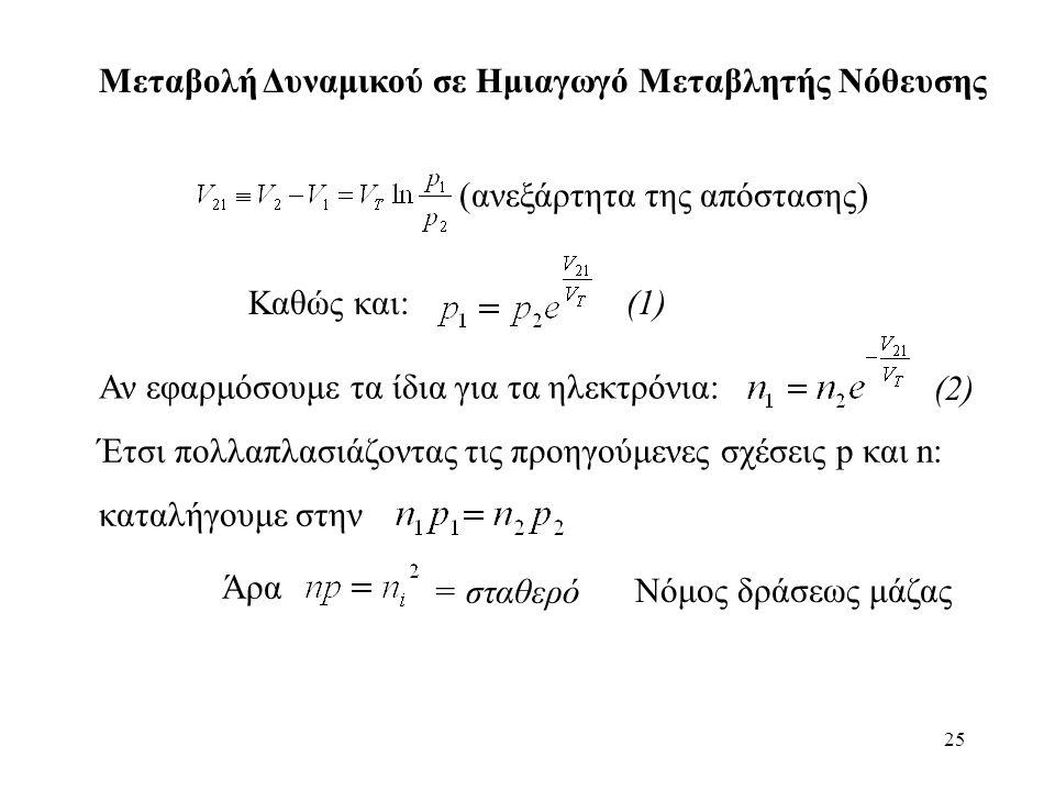 25 Μεταβολή Δυναμικού σε Ημιαγωγό Μεταβλητής Νόθευσης Καθώς και: (1) (ανεξάρτητα της απόστασης) Αν εφαρμόσουμε τα ίδια για τα ηλεκτρόνια: Έτσι πολλαπλασιάζοντας τις προηγούμενες σχέσεις p και n: καταλήγουμε στην Άρα Νόμος δράσεως μάζας (2) = σταθερό