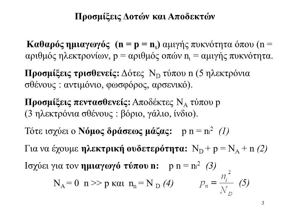 4 Ομοίως για τον ημιαγωγό τύπου p: p n = n i 2 Ν D = 0 p >> n και p p = N A (6)(7) Από αυτές τις σχέσεις προσδιορίζεται ο αριθμός των πυρήνων-προσμίξεων για να επιτύχουμε συγκεκριμένη τιμή ειδικής αγωγιμότητας σε ημιαγωγούς τύπου n ή τύπου p.