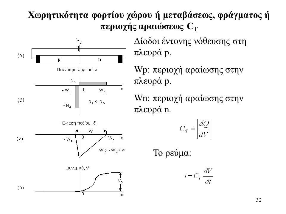 32 Δίοδοι έντονης νόθευσης στη πλευρά p. Wp: περιοχή αραίωσης στην πλευρά p.