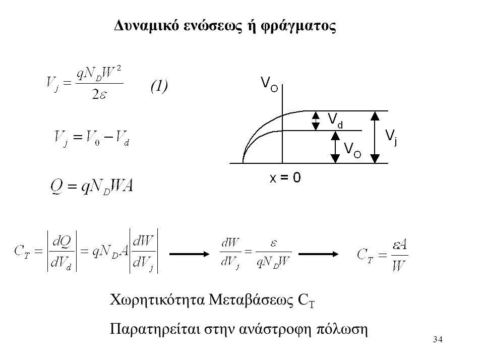34 Δυναμικό ενώσεως ή φράγματος (1) Χωρητικότητα Μεταβάσεως C Τ Παρατηρείται στην ανάστροφη πόλωση