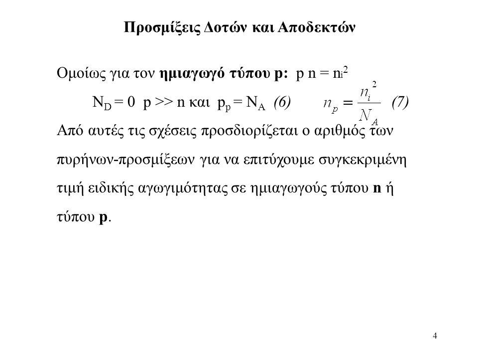 35 - W/2 + W/2 x = 0 Πυκνότητα φορτίου Γραμμική: Varactor: Δυναμικό ενώσεως ή φράγματος