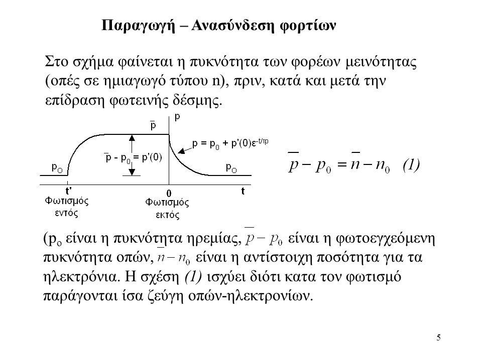 6 Παραγωγή – Ανασύνδεση φορτίων Η (2) παριστάνει την ταχύτητα αύξησης της πυκνότητας των φορέων κατά τον φωτισμό.