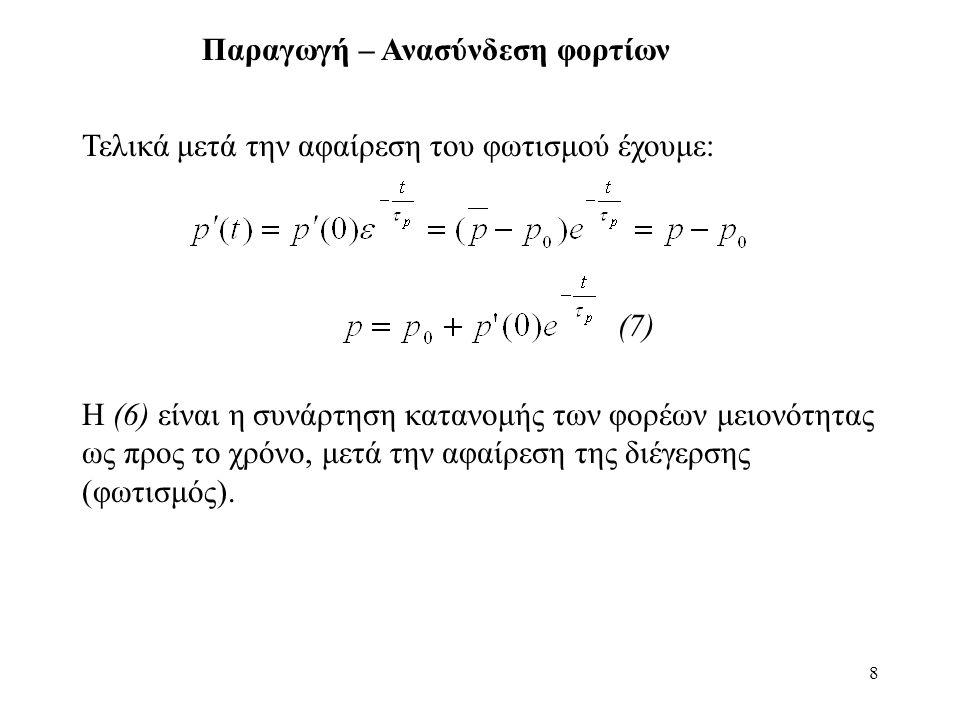9 Διάχυση x = 0 p(x)p(0) JpJp x Ενας άλλος μηχανισμός μεταφοράς των φορτίων στους ημιαγωγούς είναι η διάχυση που οφείλεται στην μεταβολή της πυκνότητας των φορέων κατα μήκος των ημιαγωγών.